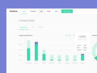 Statistics - Dashboard