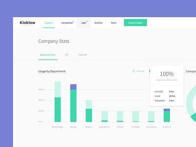 Statistics - Dashboard data visualization user interface statistics flat myplanet app bar pie graph ui stats