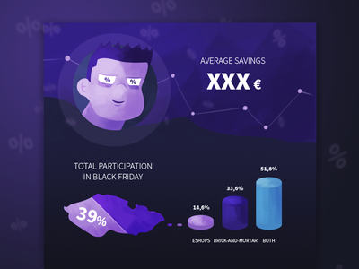 Black Friday infographic zombie media illustration statistic chart sale purple gradient black infographic black friday