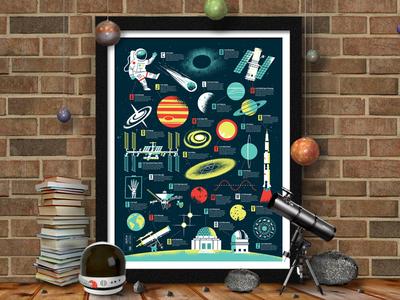 The Space Alphabet Poster space nasa alphabet screen print limited edition poster rocket telescope print satellite