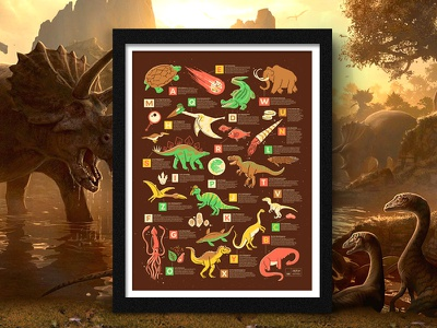 Dino Alphabet dino stegosaurus t-rex dinosaurs print limited edition screen print illustration brave the woods