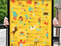 The Circus Alphabet Poster