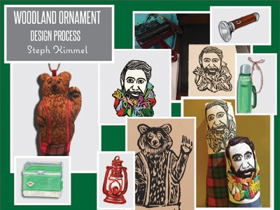 Woodland Ornaments: Development Shots printmaking embroidery vintage forest camping woodland bears beards flower beards lumberjacks ornaments christmas