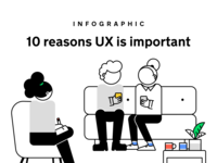 Infographic : Why you should care about UX