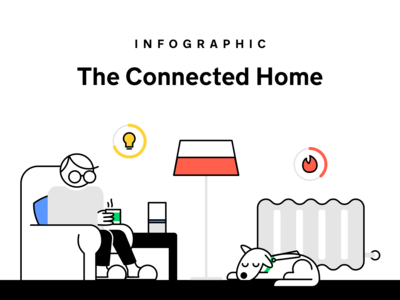 Infographic | The Connected Home