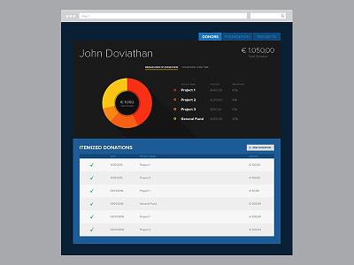 Donation Product Demo chart ledger donation app design software
