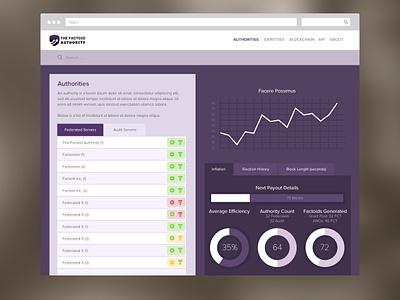 Factoid Authoriy Explorer ui website design web app fct factom blockchain
