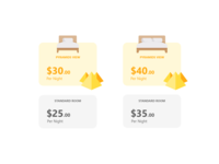 Motel Pricing Table