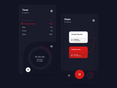 Dark Mode Expert Chef App dark flowchart timer
