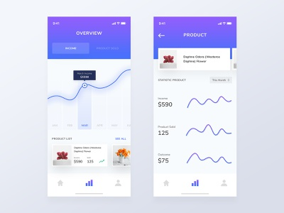 Statistic Product App card ui ux product sold infographic expenses income outcome iphone x purple gradient control dashboard chart graph application