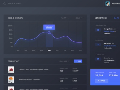 Statistic Product App - Dashboard Version gradient dark purple card ui ux product sold infographic expenses income outcome control analytic chart graph application