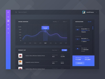 Statistic Product App - Dashboard Version