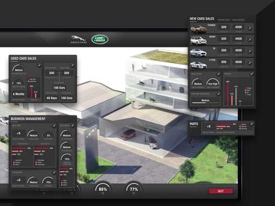 Jaguar — Head of Business simulation