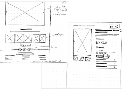 Ecommerce wireframe ux ui webdesign ecommerce wireframe