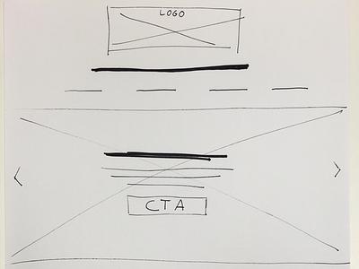 Paper & pencil wireframe sketching sketch paperpencil ui wireframe