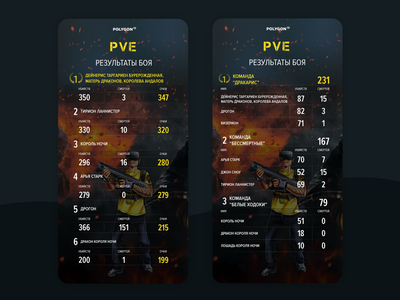 Score screen application gaming phone mobile design result game score uiux ui interface app