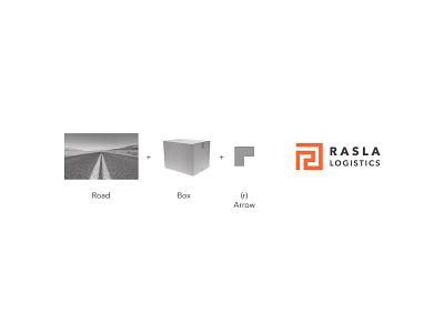 RASLA Logistics LC r saudi arabia ksa logo logistic iconic corporate branding transportation rasla identity logistics