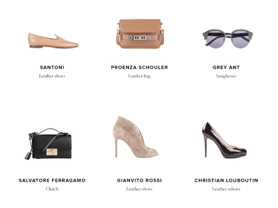 Eye see style: fashion blog  editorial fashion blog
