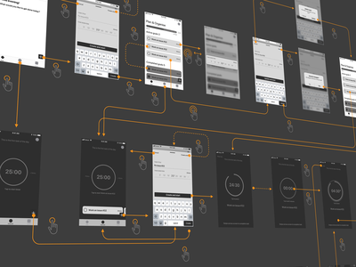 That's how the flow goes 🤘 wireflows wireframes wireframe product design design app ui ux