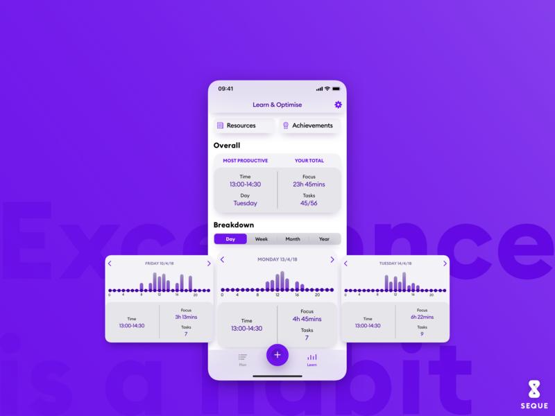 Learn and Optimise interaction design data viz data visualization graphs analytics app design ux design product ios product design design app ui ux