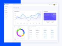 Financial Management - Dashboard