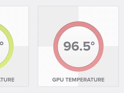 Gpu temperature
