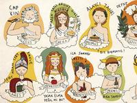 Greek Gods for Oburus Momus