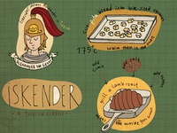Iskender Recipe