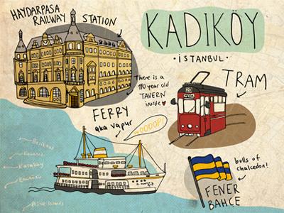 Part of a Kadikoy Map