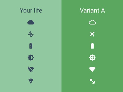 A/B test your life