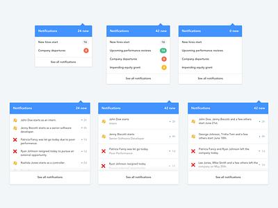 Exploring notification dropdowns ui web menu dropdown notification
