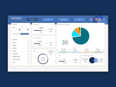 Business Dashboard UI/UX Design