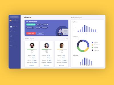 Target Audience Prediction - Dashboard website typogaphy ux design ui design ui component ui elements minimal flat app ux