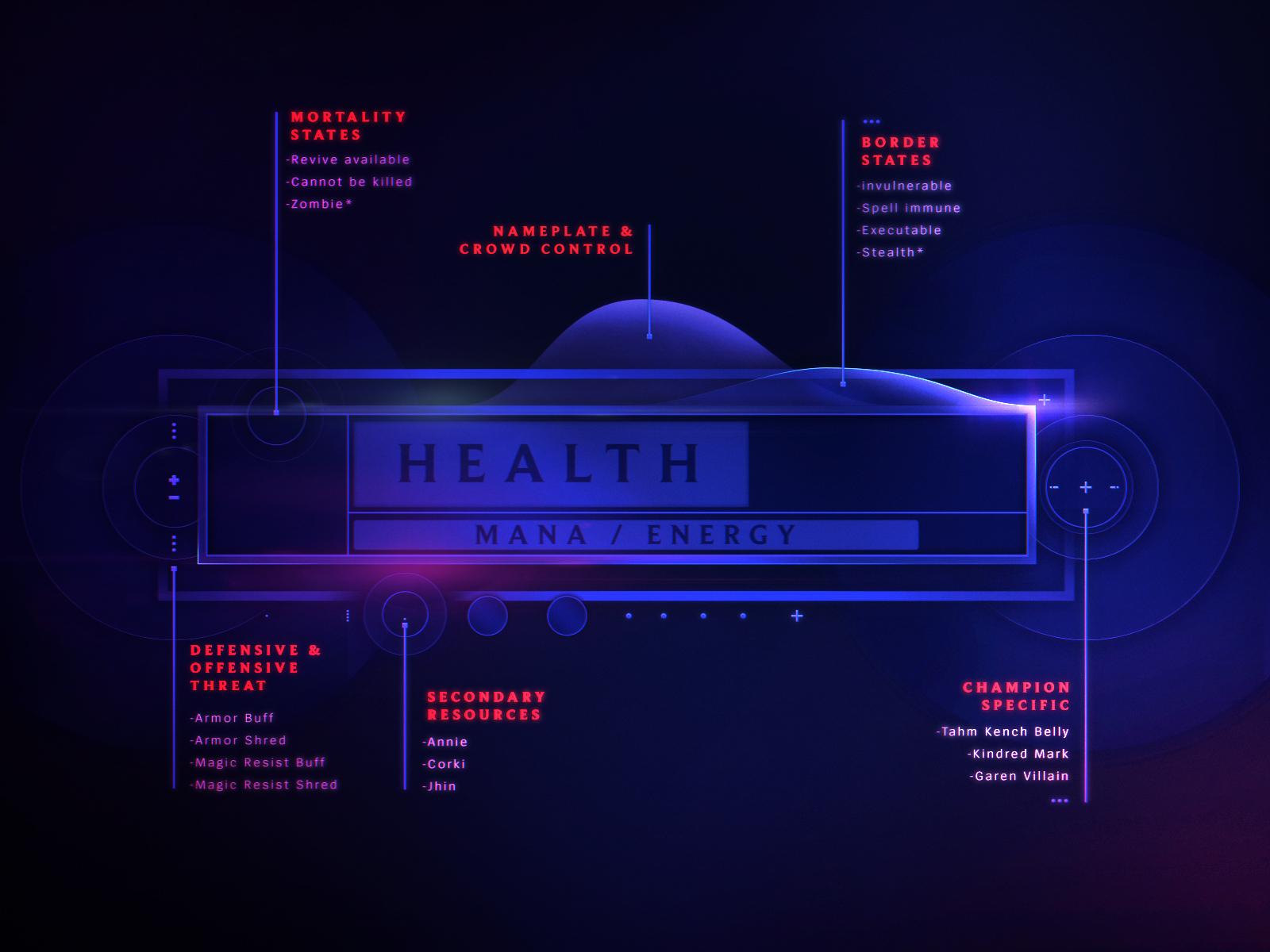 Healthbaranatomy