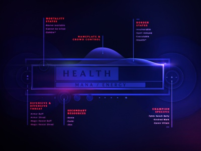 League Healthbar Anatomy design ux vector ui