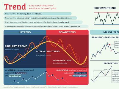 Trend infografikas wallstory branding cechas design levinskas alius