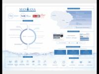 Manjana a3 presentation