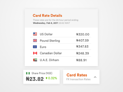 Share Price + Card Rate Widgets design ux ui gbp naira usd rates card rates share price price shares share