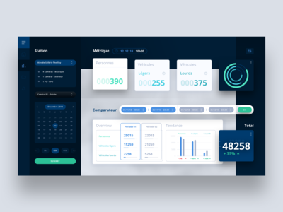 Smart Counting Dashboard