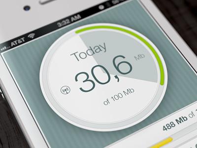 DataWiz GUI ui gui ios android data monitoring artua