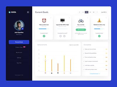 Goal Management management targets profile dashboad goals design web concept product platform minimalism ux ui