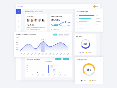 Dashborad Management xd dashboard web ui ux design