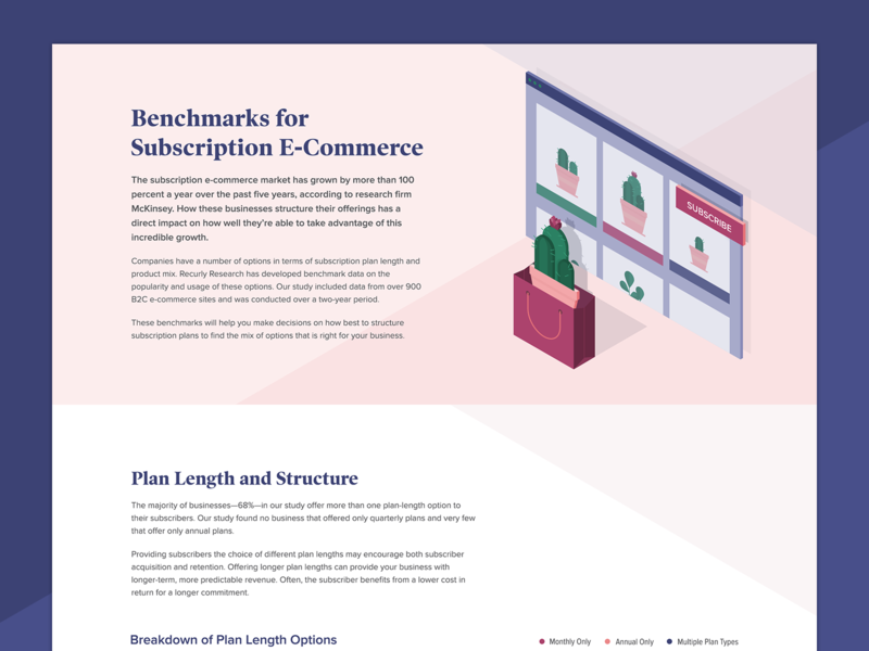 Recurly Research: Benchmarks for Subscription E-Commerce subscriptions analytics design illustration data