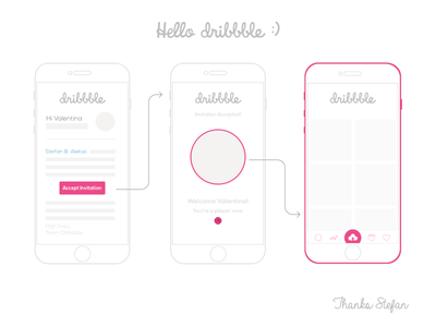 My First Dribbble wireframe beginner debut
