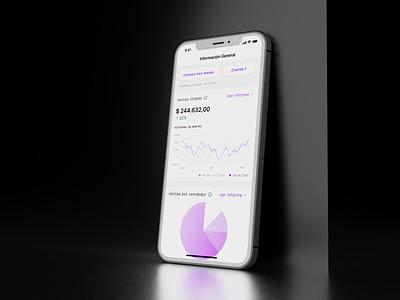 Dashboard app ios charts analytics metrics dashboard ui kit dashboard ui iphone 3d blender 3d