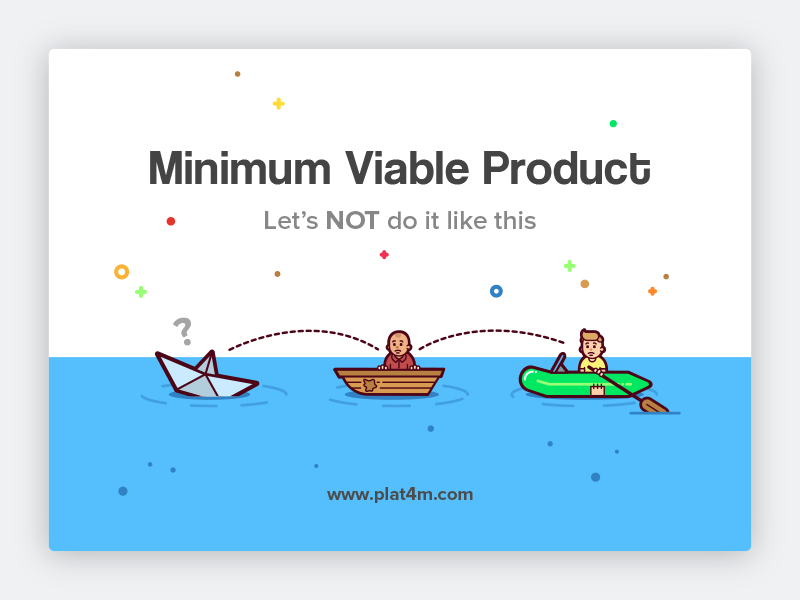Minimum viable product by juraj jurik dribbble for Minimum viable product template