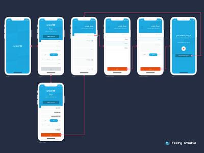 UNICEF Design solution app clean unicef ux ui diagram flow ios