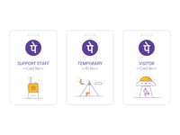 ID Cards for PhonePe