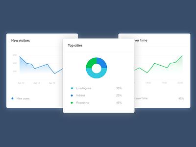 Data visuals charts graphs data points ui design ux design