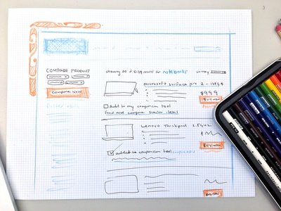 Sketching is Cool sketch colored pencil orange blue graph paper